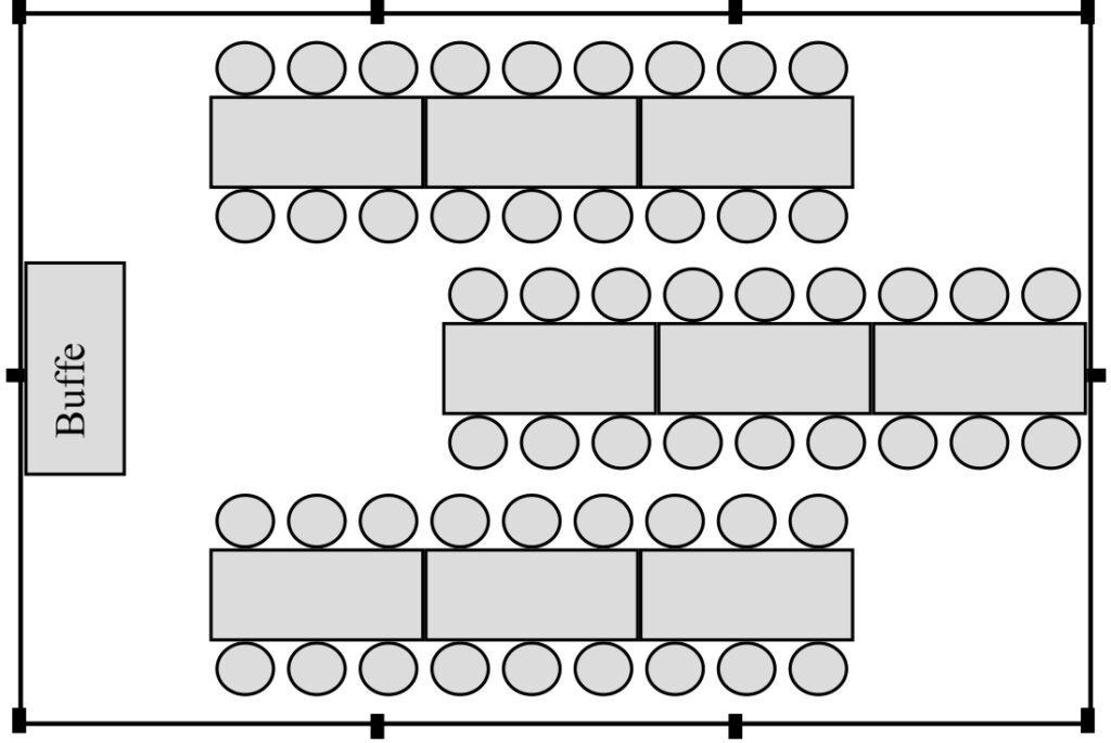 Möbleringsguide: 54 platser